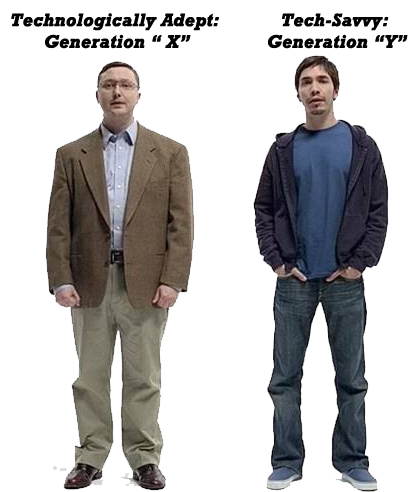 pc-vs-mac-gen-x-vs-gen-y